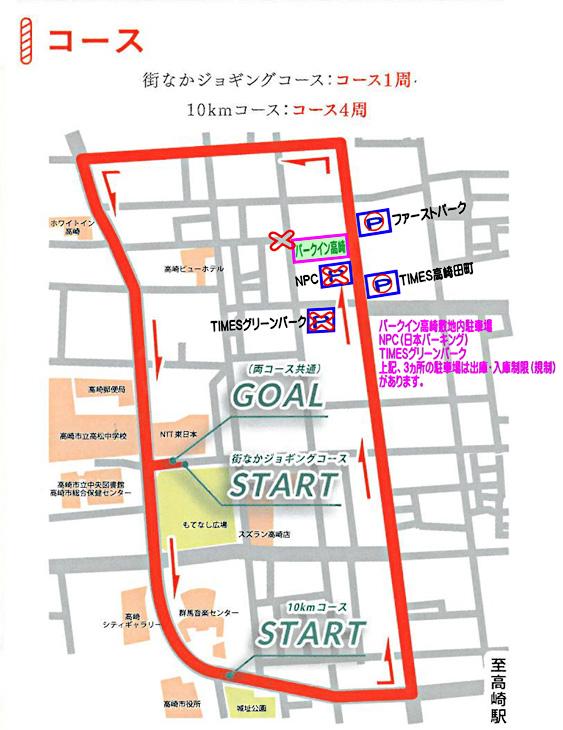 マラソンコース